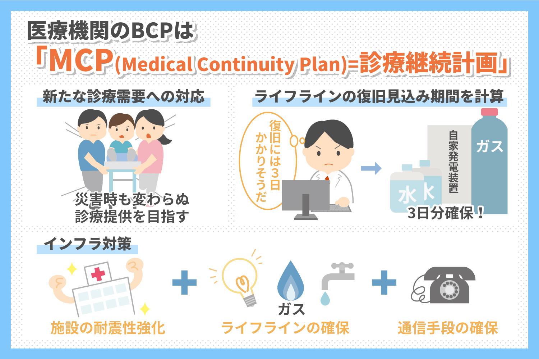 医療機関におけるBCP対策について